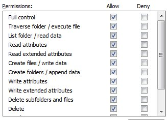 Ntfs permissions read write and think